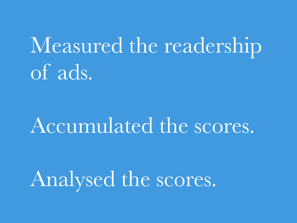 Measured the readership of ads. Accumulated the...
