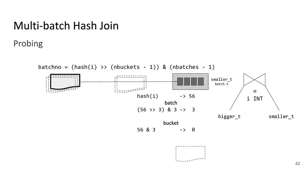 bigger_t smaller_t batchno = (hash(i) >> (nbuck...