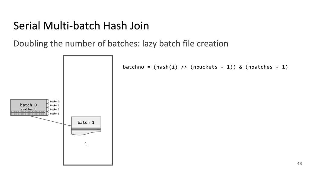 batch 0 smaller_t batch 1 1 48 batchno = (hash(...