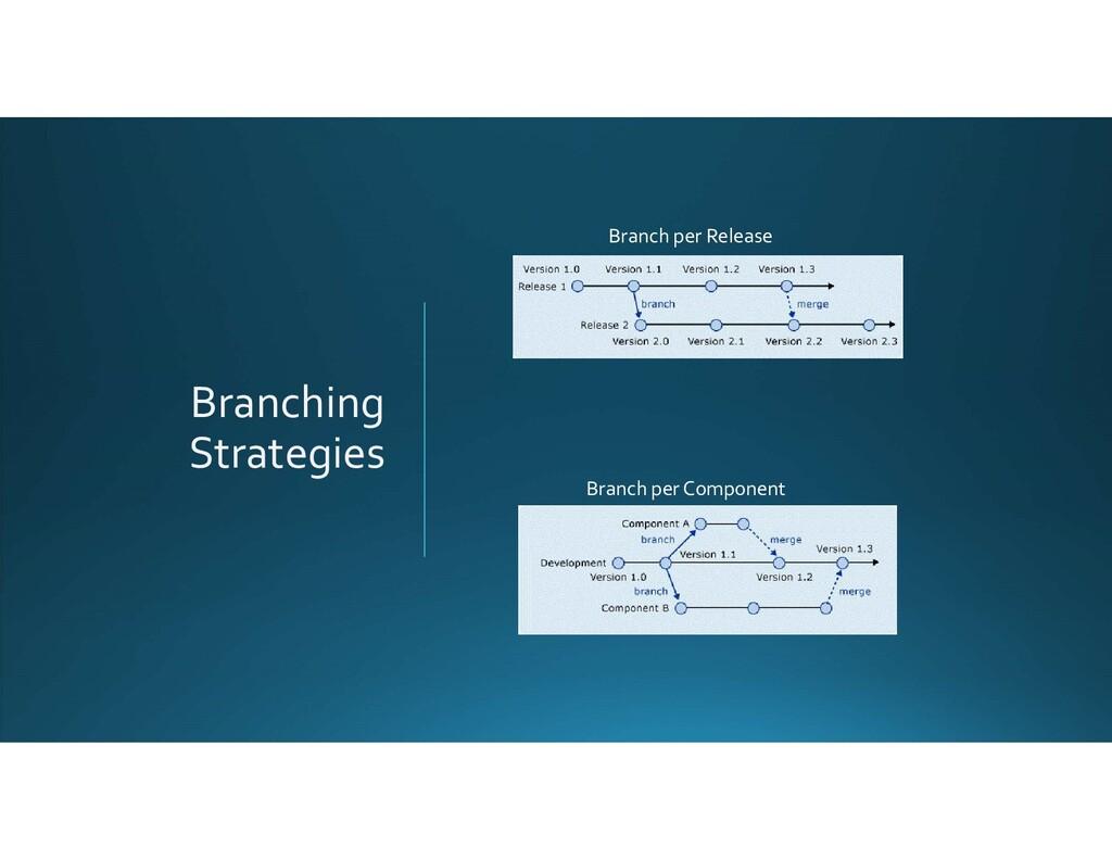 Branching Strategies Branch per Release Branch ...