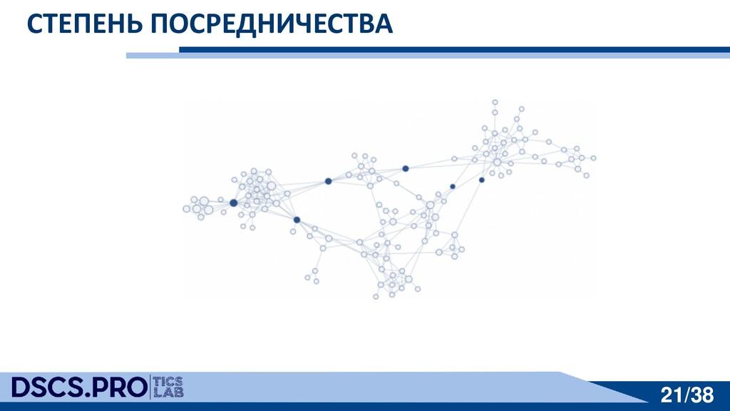 21/38 21/38 СТЕПЕНЬ ПОСРЕДНИЧЕСТВА