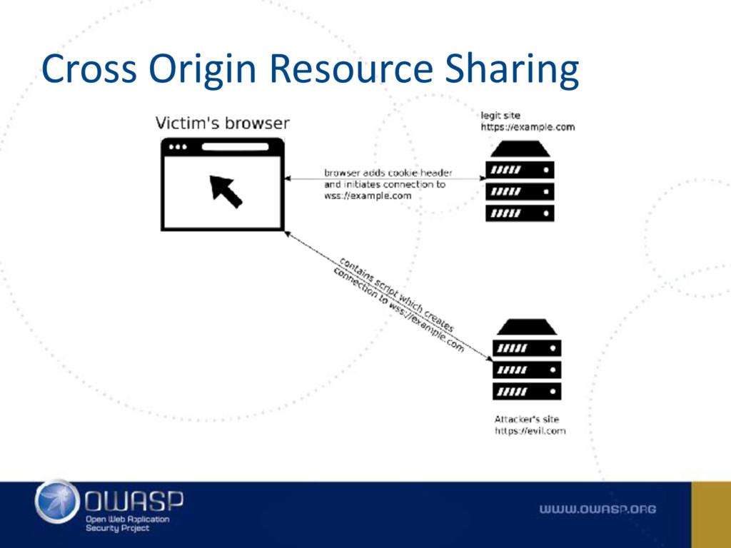 Cross Origin Resource Sharing