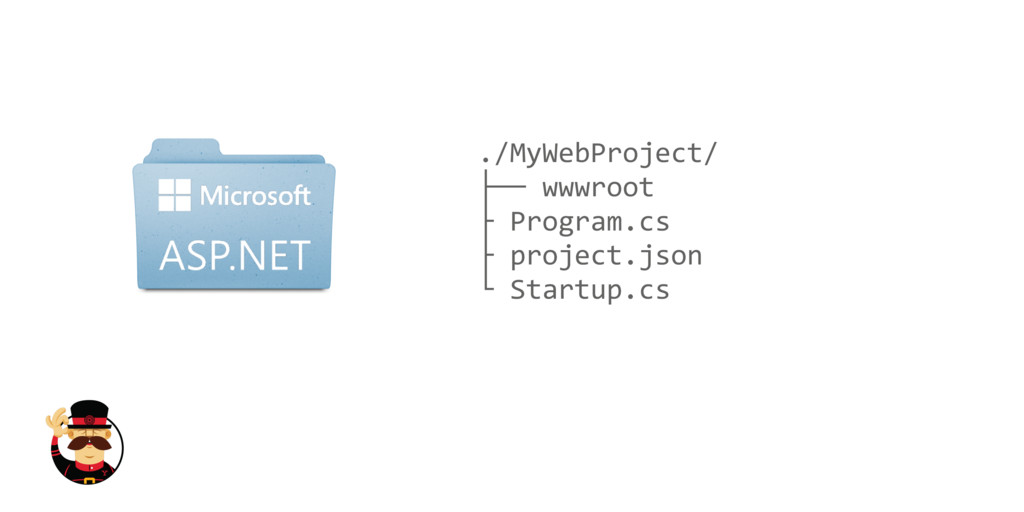 ./MyWebProject/ ├── wwwroot ├ Program.cs ├ proj...