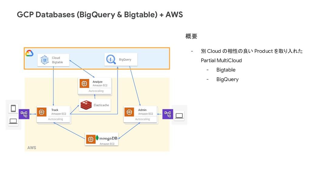 AWS BigQuery Track Amazon EC2 Autoscaling Elast...