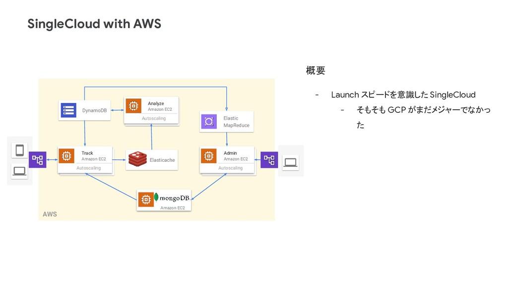 AWS 概要 - Launch スピードを意識した SingleCloud - そもそも GC...