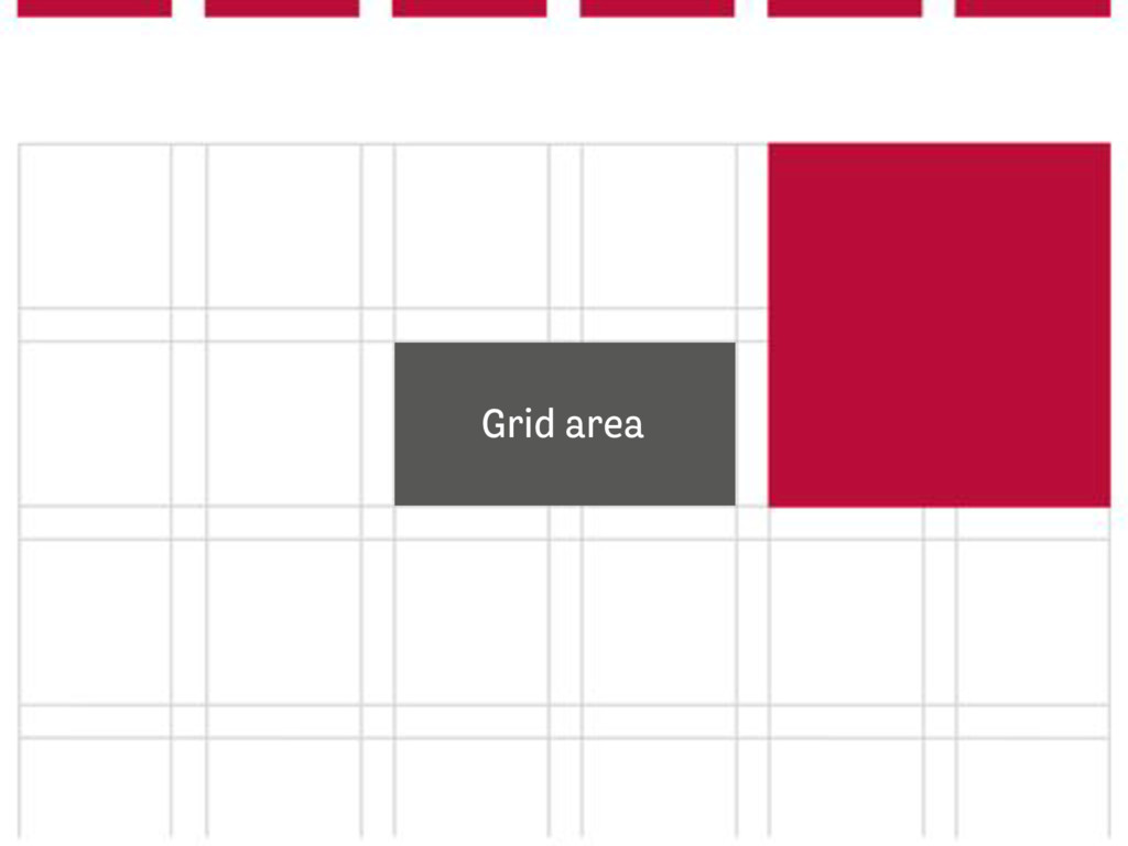Applying grid section { display : grid; } Turns...