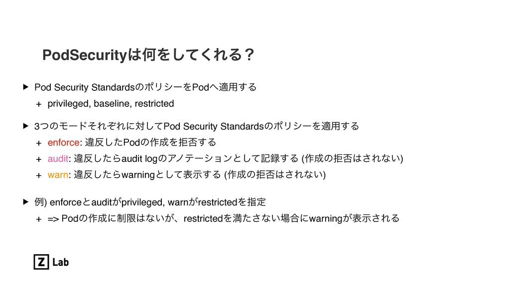 PodSecurityԿΛͯ͘͠ΕΔʁ ▶ Pod Security Standardsͷϙ...