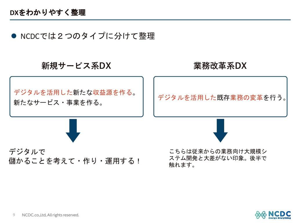 DXをわかりやすく整理 l NCDCでは2つのタイプに分けて整理 デジタルを活用した新たな収益...