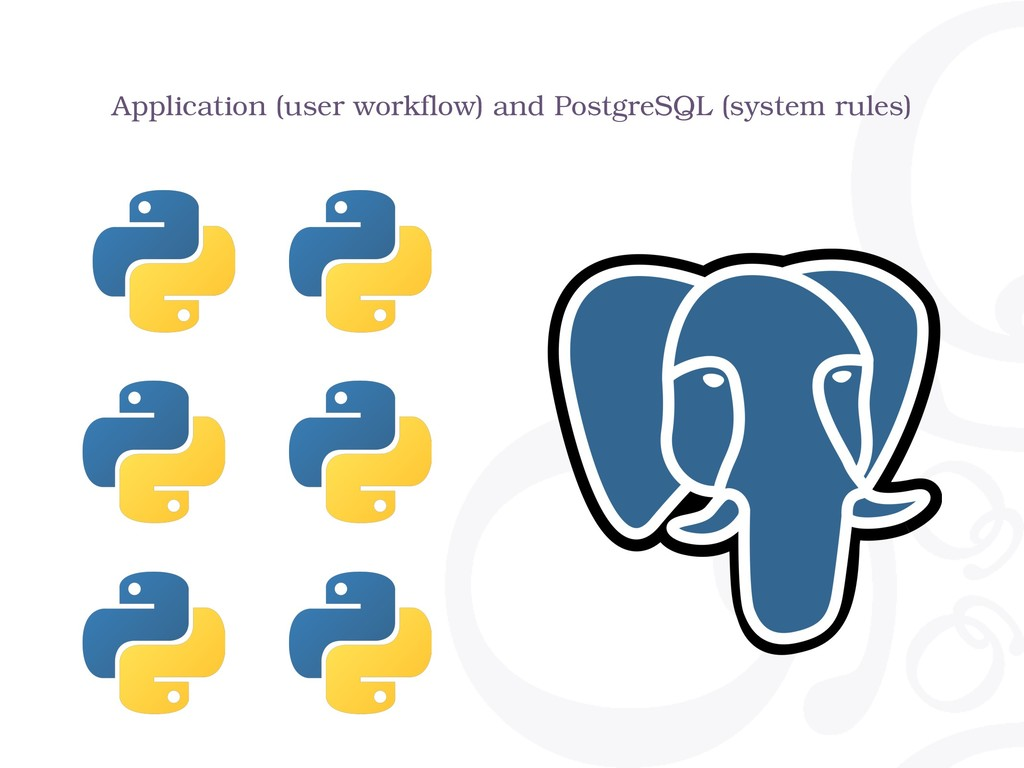 Application (user workflow) and PostgreSQL (sys...