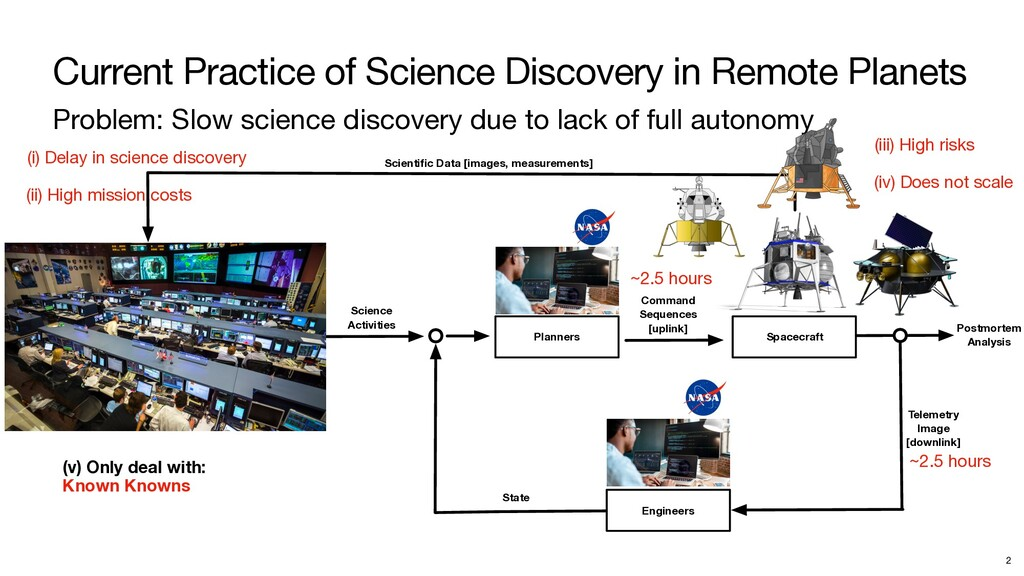 Current Practice of Science Discovery in Remote...