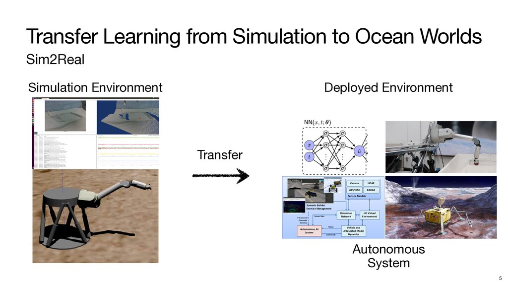 Transfer Learning from Simulation to Ocean Worl...
