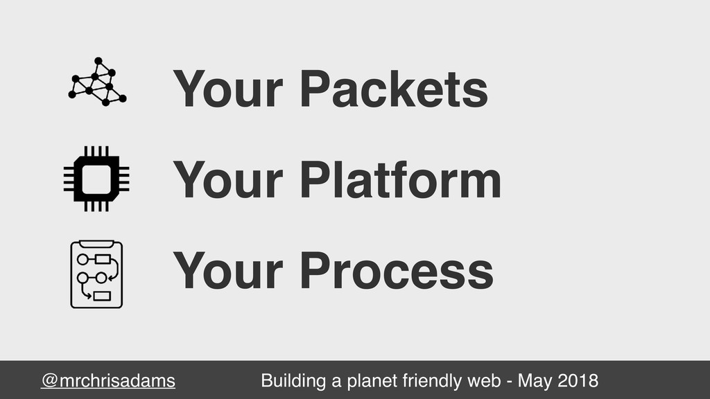 Building a planet friendly web - May 2018 @mrch...