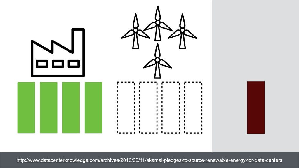 http://www.datacenterknowledge.com/archives/201...