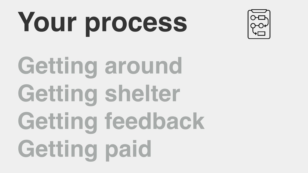 Your process  Getting around Getting shelter G...