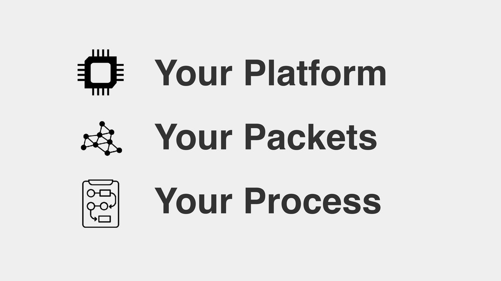 Your Platform Your Packets Your Process