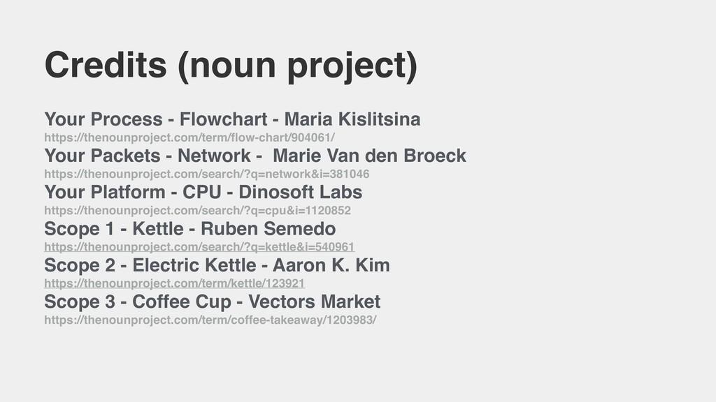 Credits (noun project)  Your Process - Flowcha...