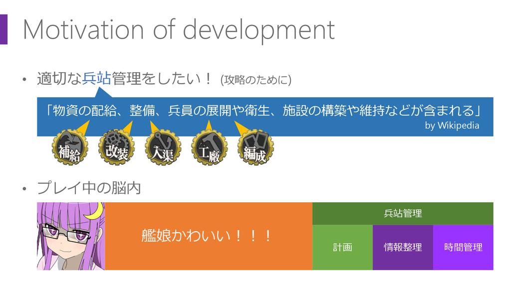 Motivation of development • 適切な兵站管理をしたい! (攻略のため...