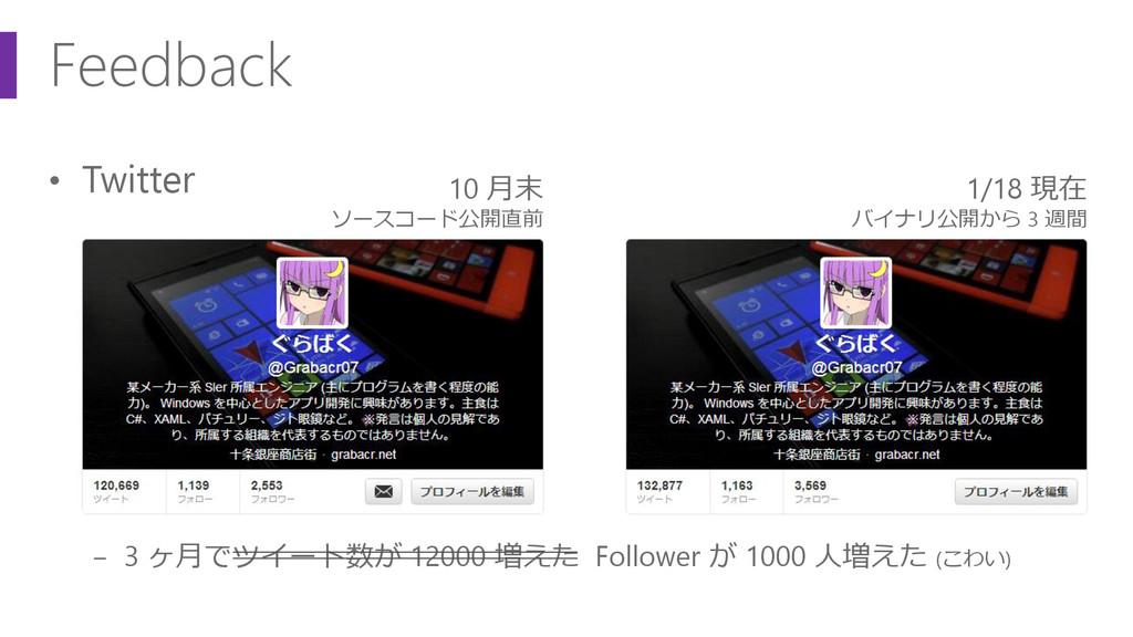 Feedback • Twitter − 3 ヶ月でツイート数が 12000 増えた Foll...