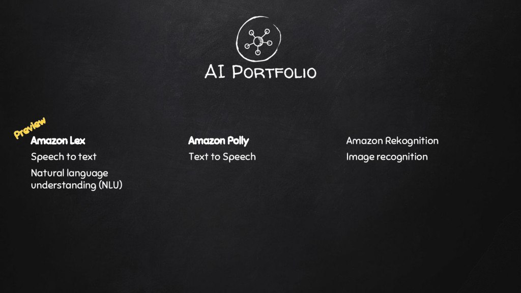 AI Portfolio Amazon Lex Speech to text Natural ...
