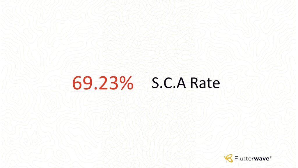 69.23% S.C.A Rate