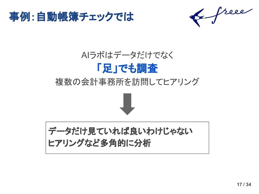 事例:自動帳簿チェックでは 17 / 34 AIラボはデータだけでなく 「足」でも調査 複数の...