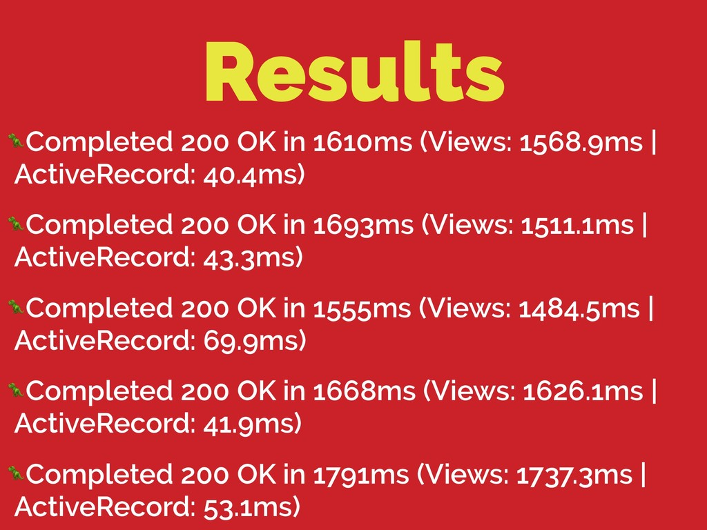 Results Completed 200 OK in 1610ms (Views: 1568...