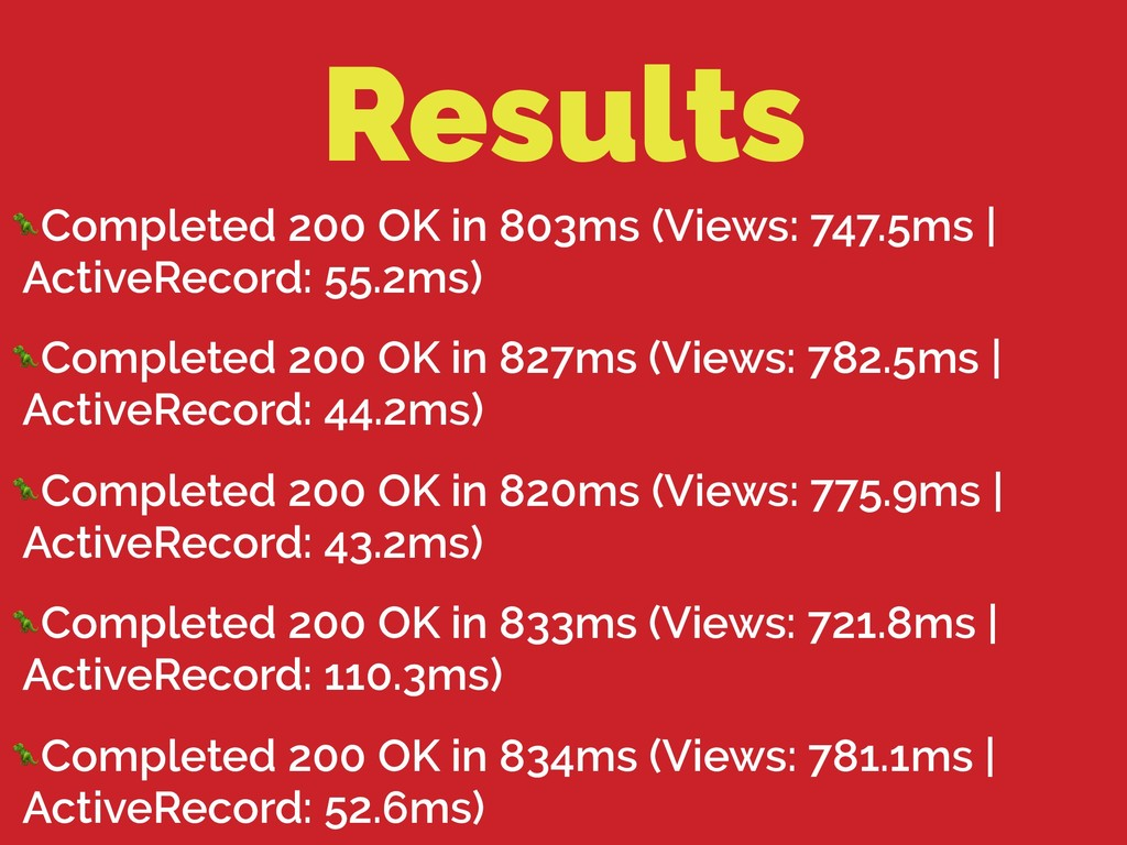 Results Completed 200 OK in 803ms (Views: 747.5...