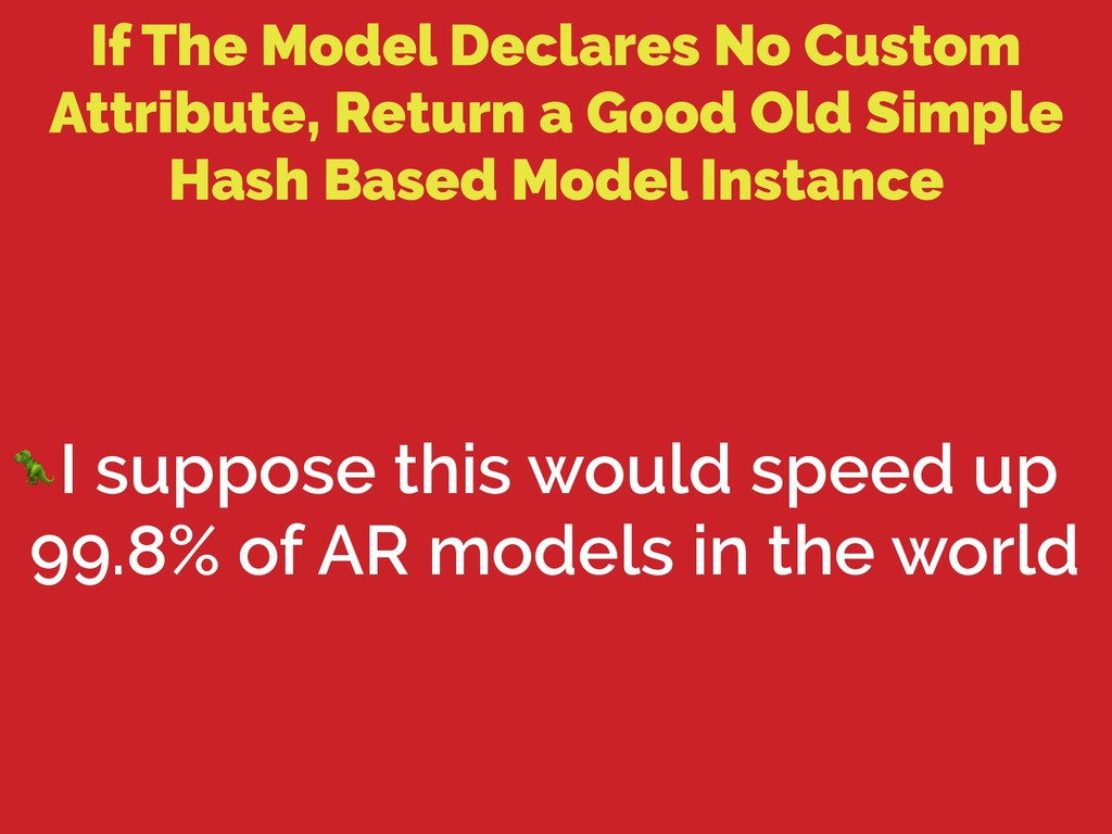 If The Model Declares No Custom Attribute, Retu...