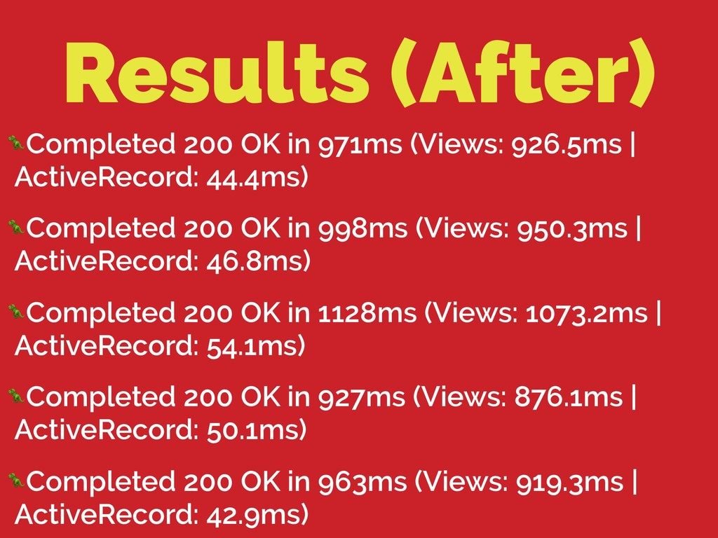Results (After) Completed 200 OK in 971ms (View...