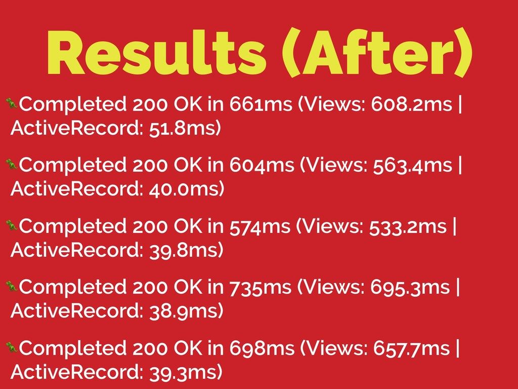 Results (After) Completed 200 OK in 661ms (View...