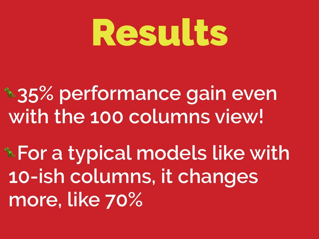 Results 35% performance gain even with the 100 ...
