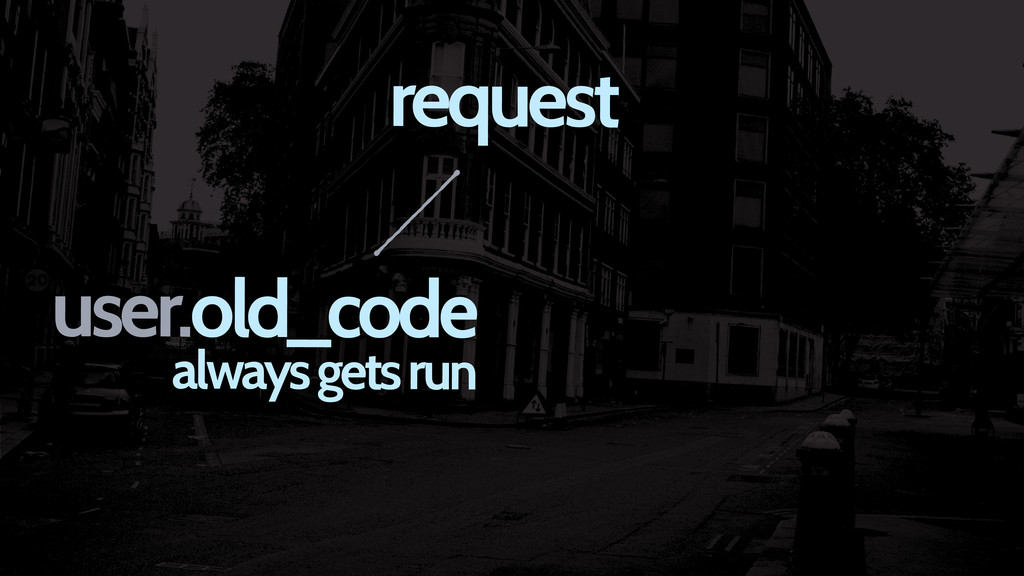 user.old_code always gets run request