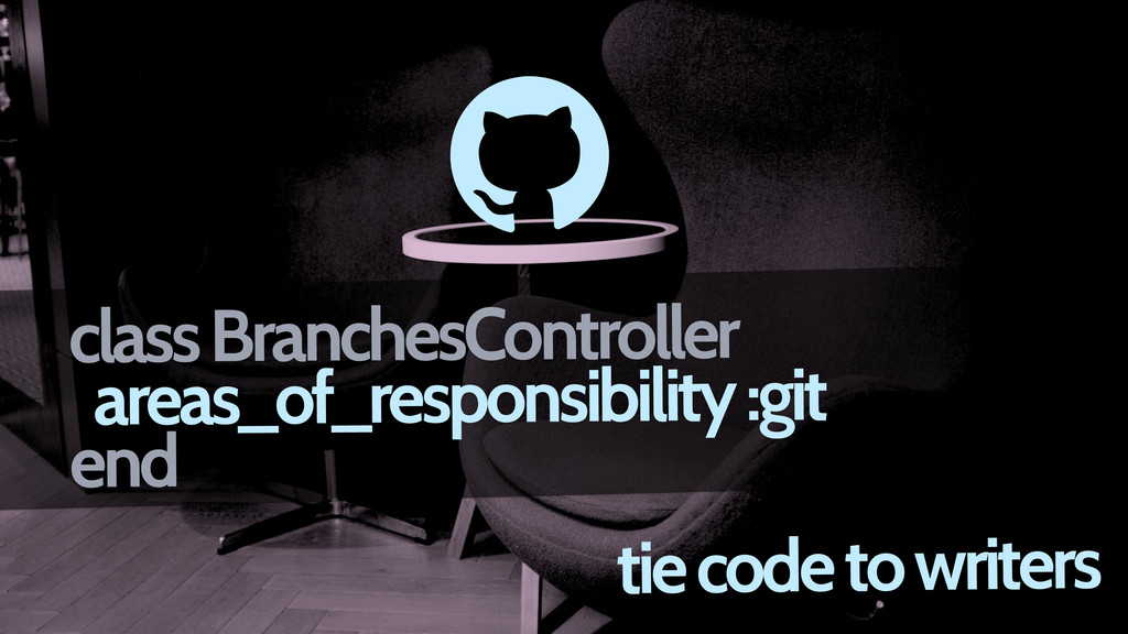 tie code to writers d class BranchesController ...