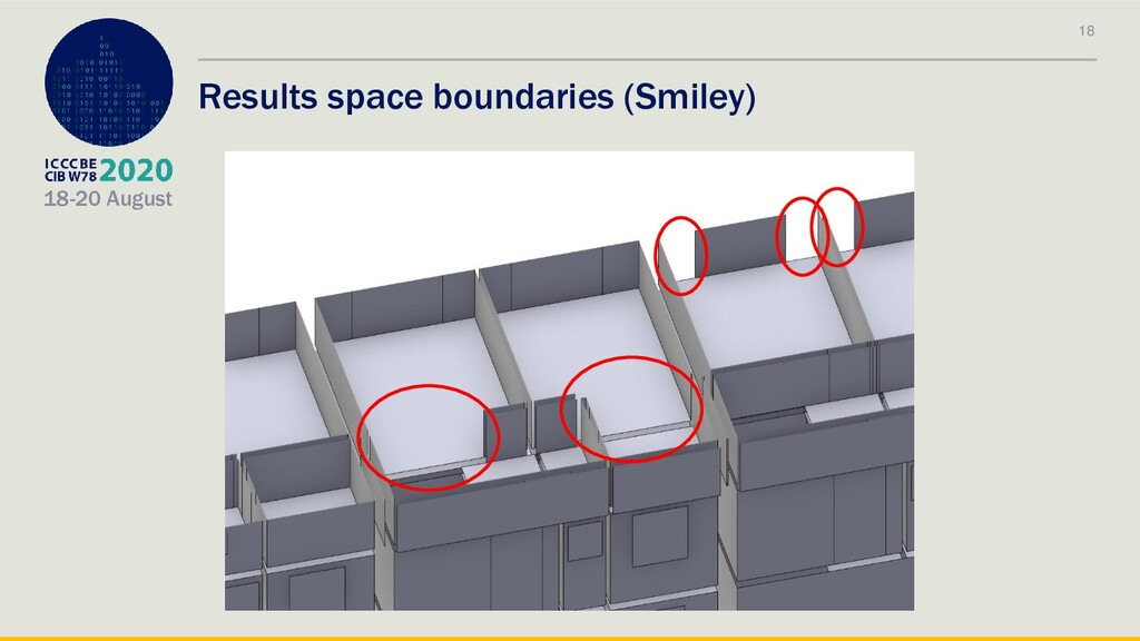 18-20 August Results space boundaries (Smiley) ...