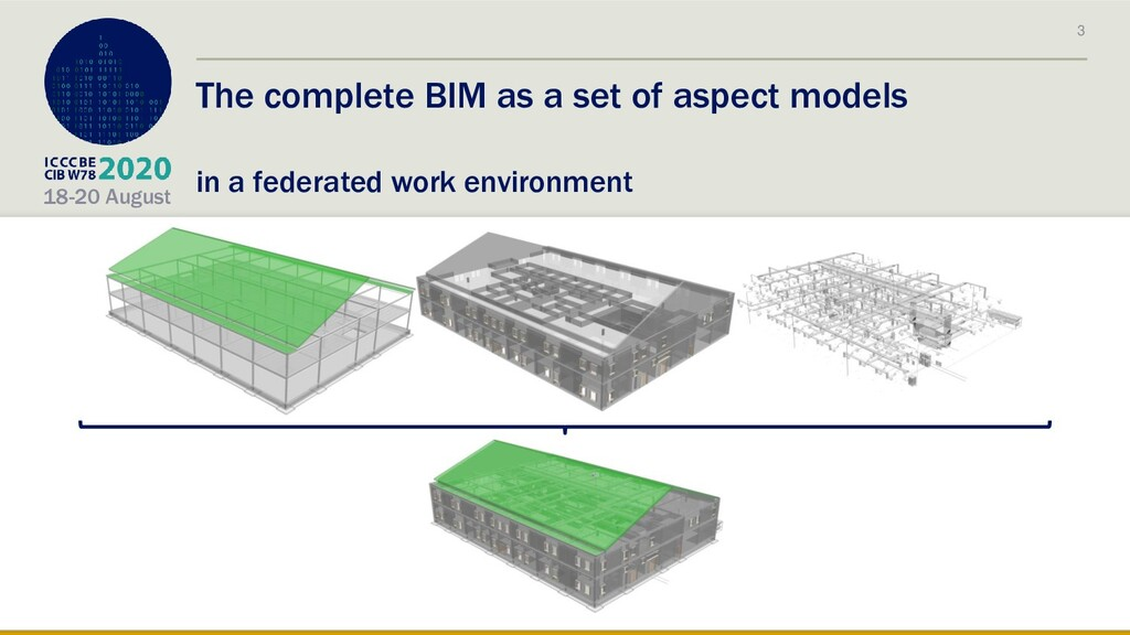 18-20 August The complete BIM as a set of aspec...