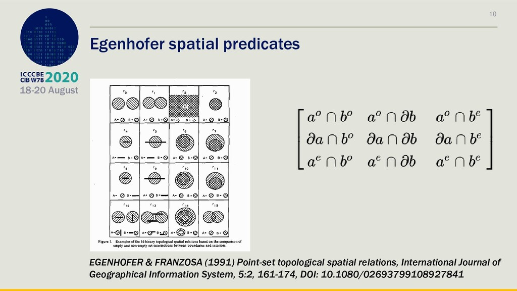 18-20 August Egenhofer spatial predicates 10 EG...