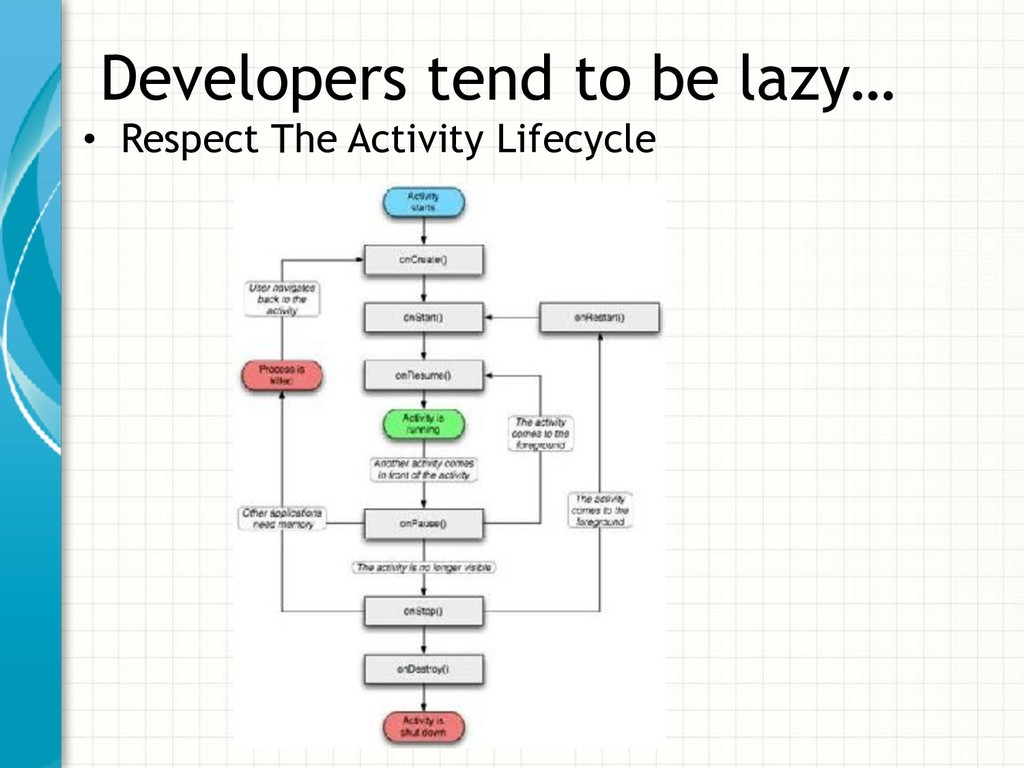 Developers tend to be lazy… • Respect The Activ...