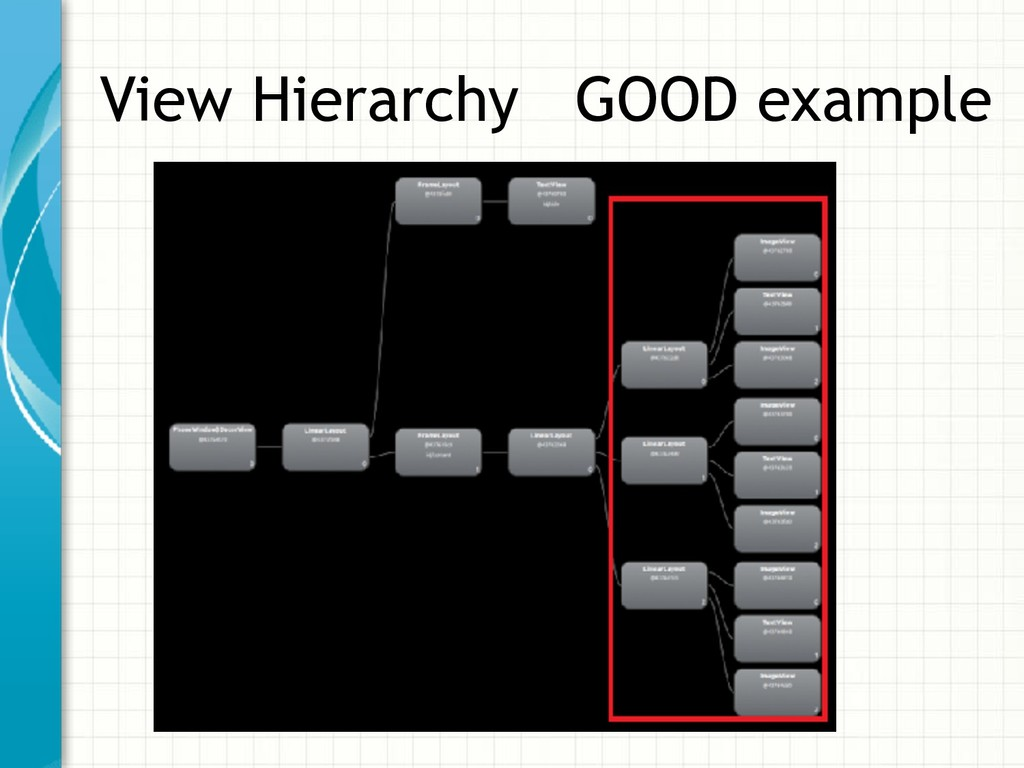 View Hierarchy GOOD example