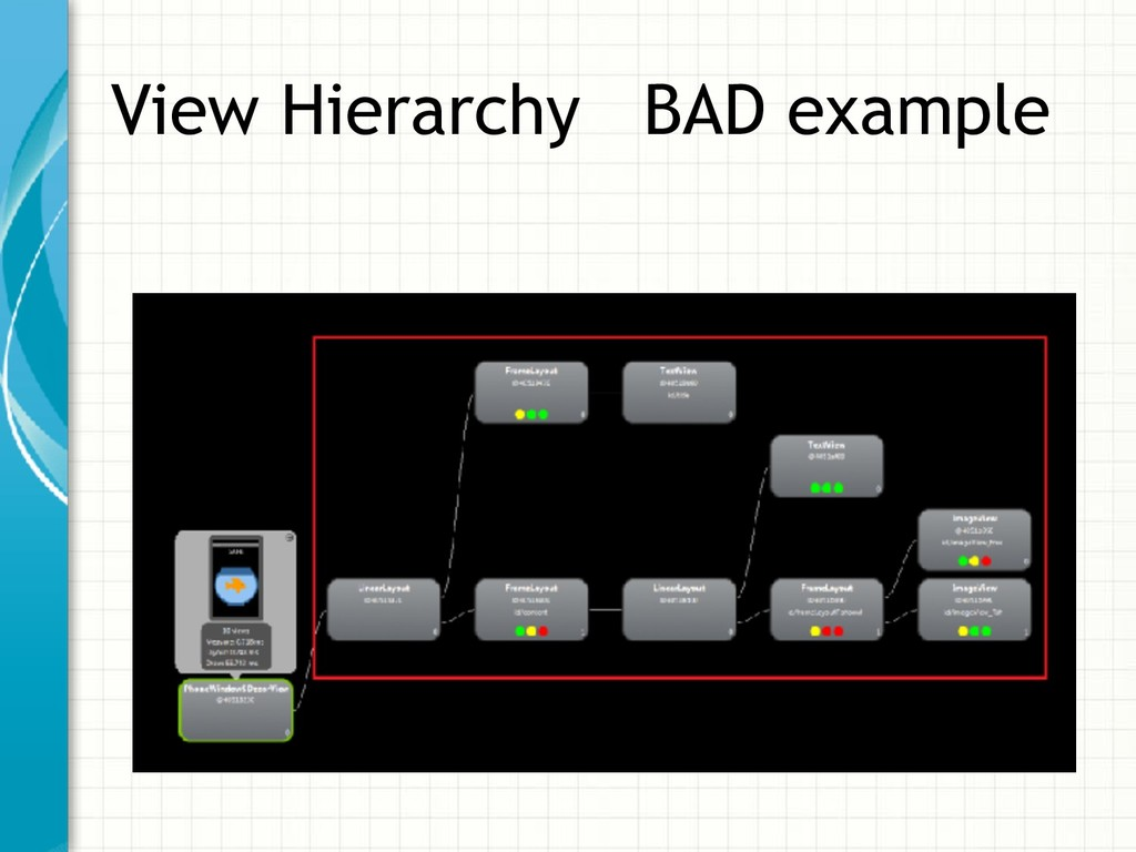 View Hierarchy BAD example