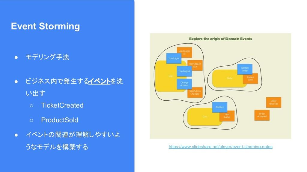 Event Storming ● モデリング手法 ● ビジネス内で発生するイベントを洗 い出す...