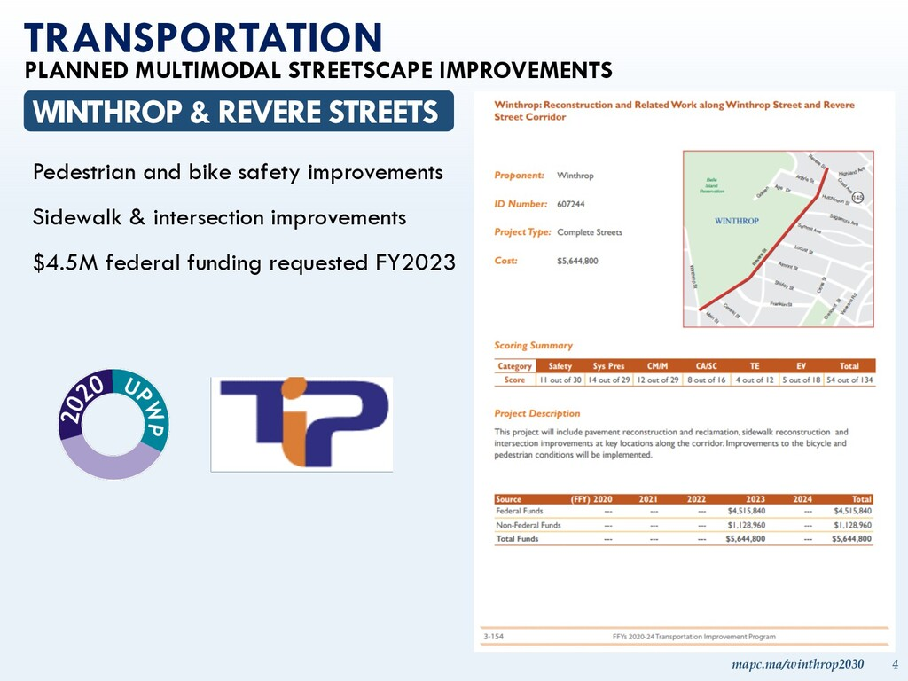 mapc.ma/winthrop2030 4 TRANSPORTATION PLANNED M...