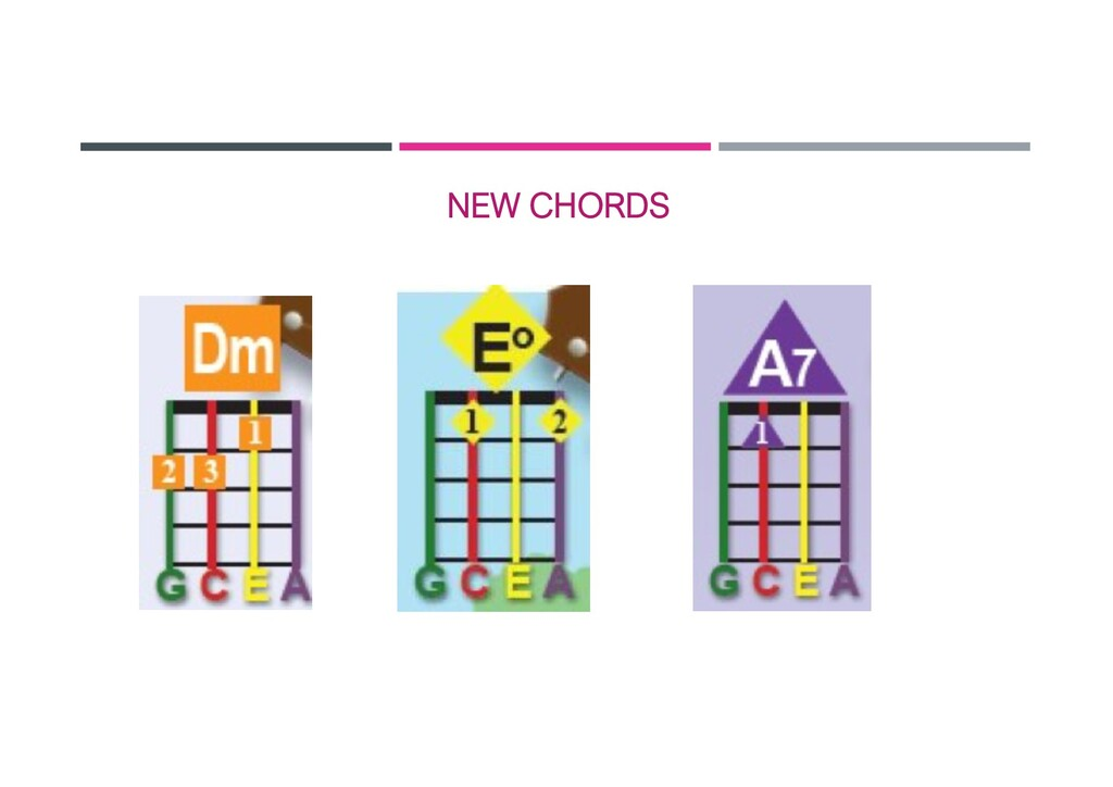 NEW CHORDS