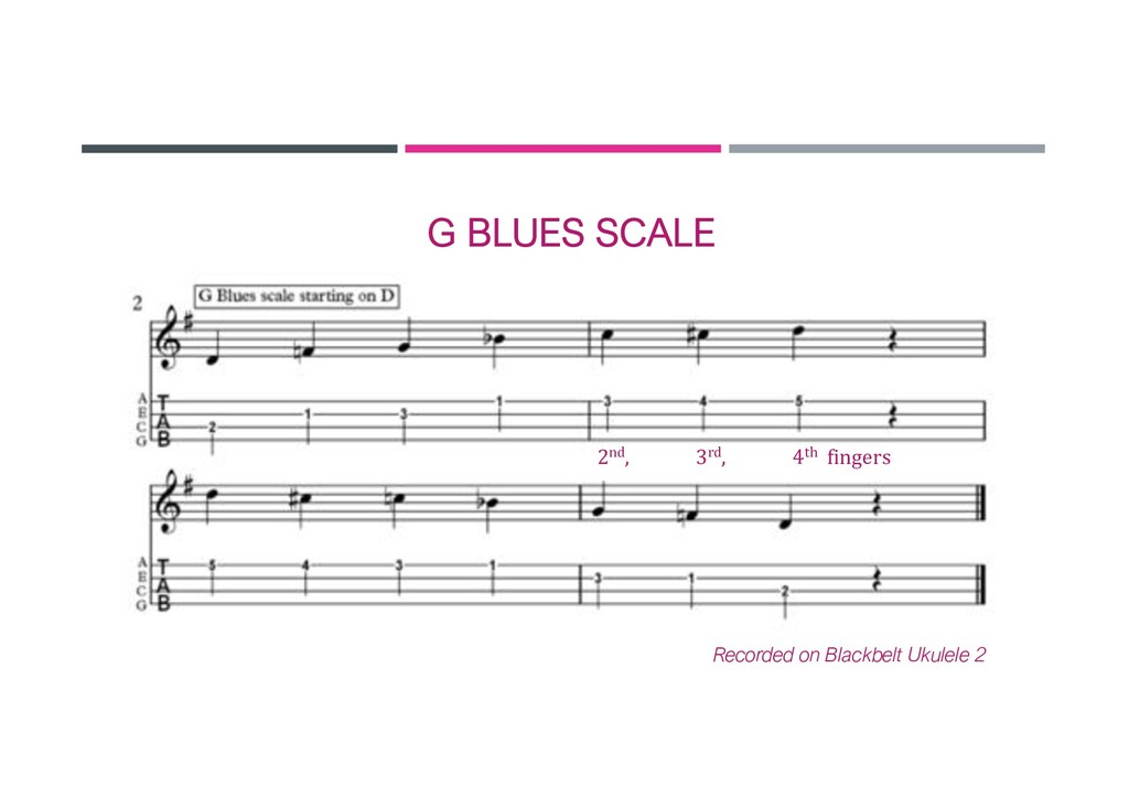 G BLUES SCALE 2nd, 3rd, 4th fingers Recorded on...