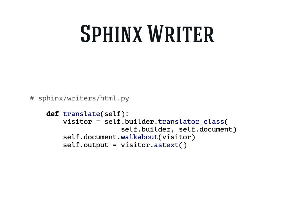 # sphinx/writers/html.py def translate(self): v...