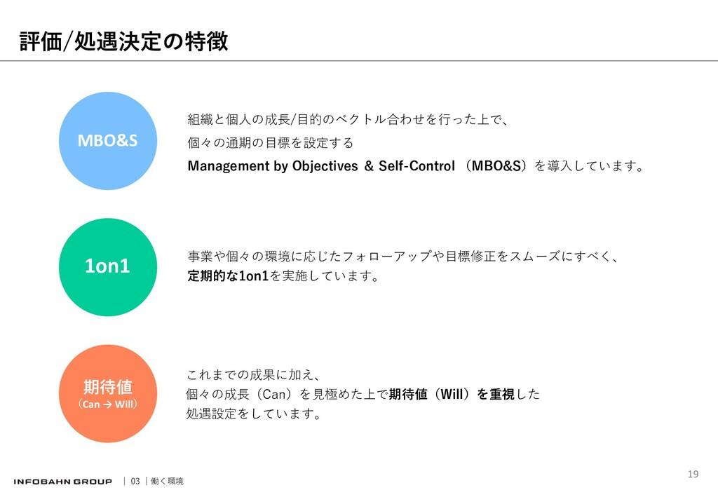 評価/処遇決定の特徴 MBO&S 1on1 期待値 (Can → Will) 組織と個人の成長...