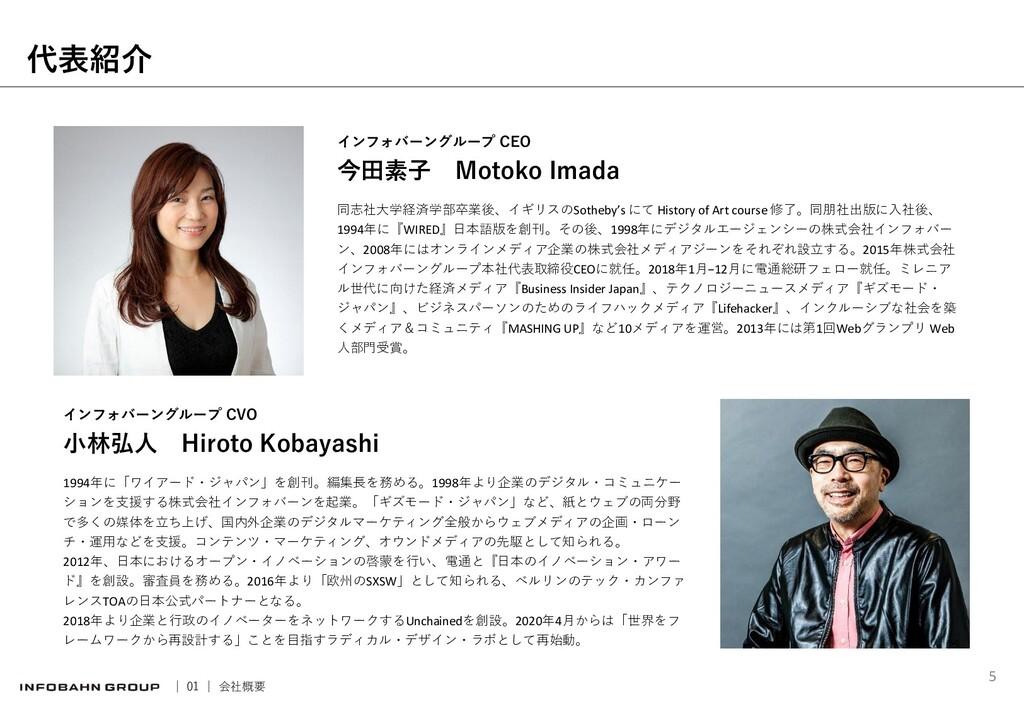 代表紹介 インフォバーングループ CEO 今田素子 Motoko Imada 同志社大学経済学...