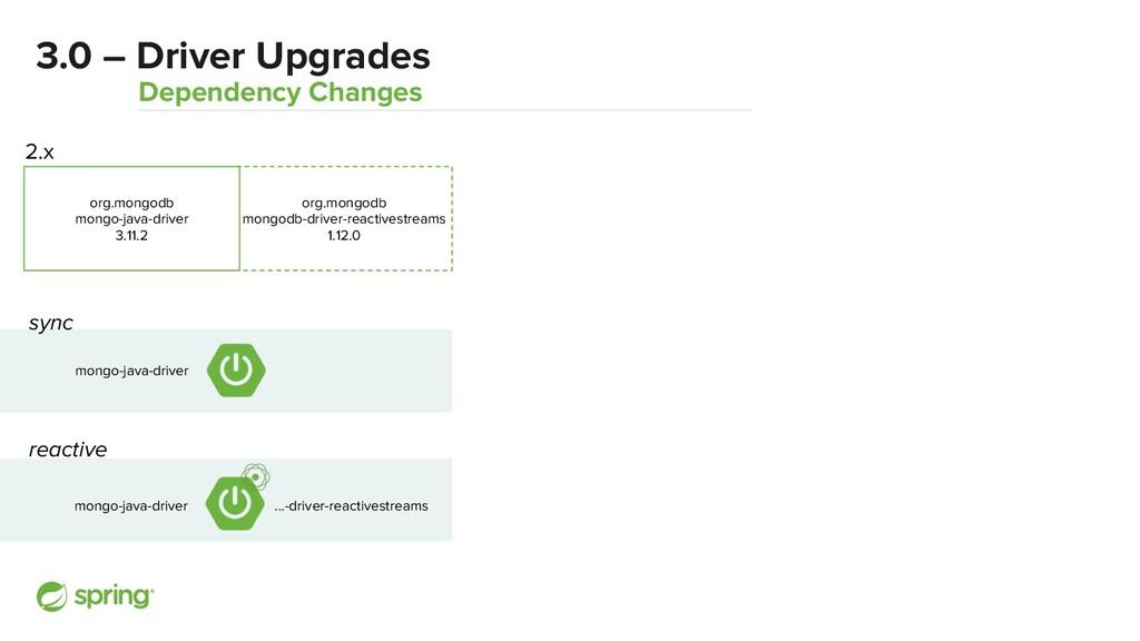 org.mongodb mongodb-driver-reactivestreams 1.12...