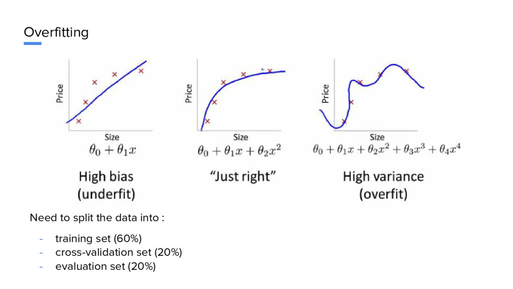 Overfitting Need to split the data into : - tra...