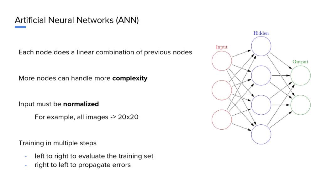 Artificial Neural Networks (ANN) Each node does...