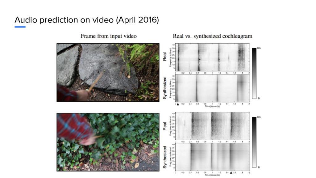 Audio prediction on video (April 2016)